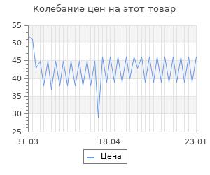 Изменение цены на L-1378/1 Деревянная заготовка яйцо на подставке 'Цыпа 1' 5,2*4*2,5см Астра