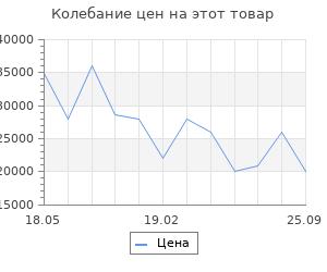 Изменение цены на Портал InterFlame Афина под Panoramic 25 бежевый, патина