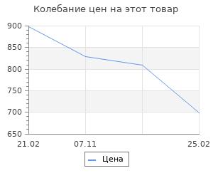 Изменение цены на Ящик для инструмента Matrix 410 х 154 х 95мм металлический