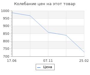 Изменение цены на Сумка - пояс двойная Matrix 20 карманов держатель для молотка