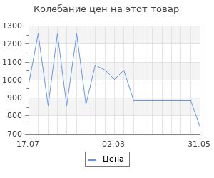 Изменение цены на Книга Записки о Московской Войне (1578-1582)