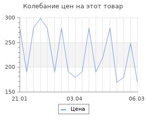 Изменение цены на Коврик на ступеньку Россия пром 25х75