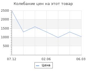 Изменение цены на Коврик грязесборный Россия пром Flint  80x120x0.7 см