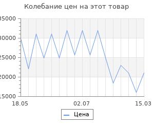 Изменение цены на Электрокамин Interflame Foton 05-26 LED F/X