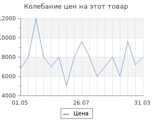 Изменение цены на Увлажнитель воздуха Vitek VT-2344