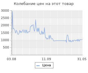 Изменение цены на Коврик в багажник PEUGEOT 308 2008-2014, хб, (полиуретан)