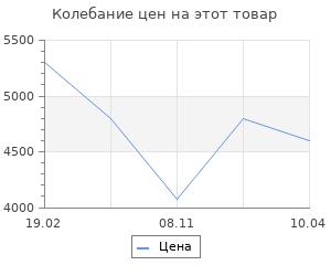 Изменение цены на Гетры CEP