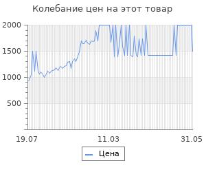 Изменение цены на Акупунктурный набор аппликатор Кузнецова + массажный валик фиолетовый