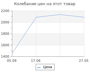 Изменение цены на Мяч гандбольный Mikasa MSH3 №3, бел/черн.