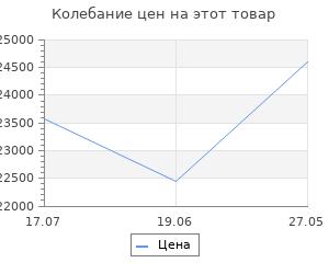 Изменение цены на Велосипед Stels Navigator 610 D V010 2020 Антрацитовый\Зеленый 26? (LU093801)