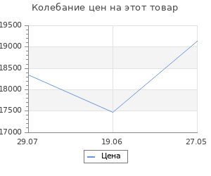 Изменение цены на Велосипед Stels Focus 26 quot; MD 21 sp V010 Чёрный/Красный (LU088523) 26194