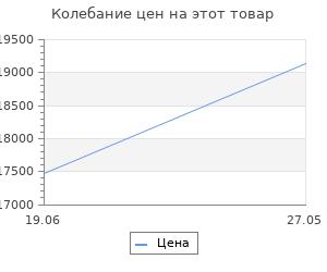 Изменение цены на Велосипед Stels Navigator 700 D F010 2020 Чёрный\Красный 27.5? (LU093938)