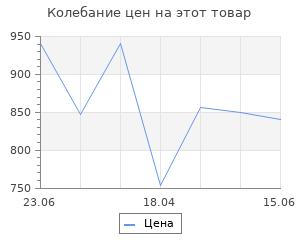 Изменение цены на Книга Борис Львович Розинг (1869-1933). Изобретатель электронного телевизора. Выпуск №66