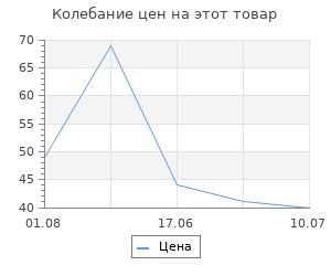 Изменение цены на Рукавицы специальные Сибртех х/б с  наладон. двунитка, 2 размер
