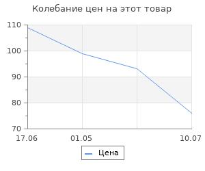 Изменение цены на Рукавицы специальные Сибртех х/б, утеплённые, ватин,  камуфляж, 2 размер