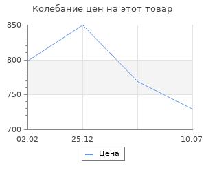 """Изменение цены на Ящик для инструмента Stels с мет. замками (16"""") 17,5 х 21 х 41 см"""