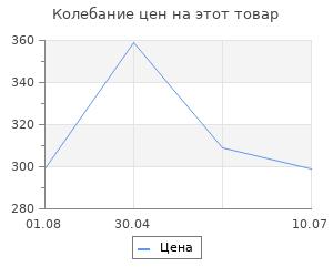 Изменение цены на Жилет сигнальный Сибртех оранжевый, размер XL