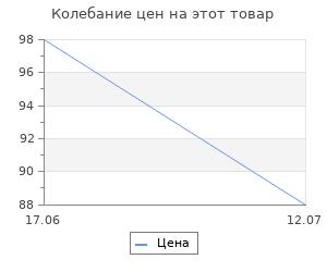 Изменение цены на Плащ-дождевик универсальный Palisad Camping, размер S-XXXL (44 -60)