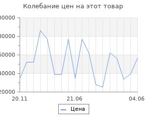 Изменение цены на Серьги SOKOLOV из золота с эмалью и бриллиантами