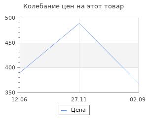 Изменение цены на Коврик на ступеньку Vortex сине-серый 25х65
