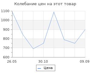 Изменение цены на Органайзер Prosperplast nor duo 39х29х13 см