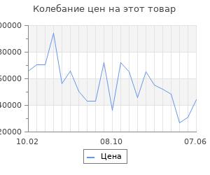 Изменение цены на Серьги SOKOLOV из золота со Swarovski Zirconia, минеральным стеклом и фианитами