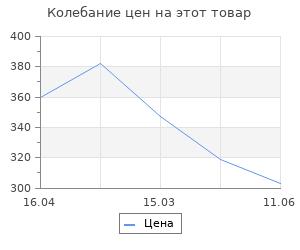 """Изменение цены на Набор щеток для дрели, 5 шт., 2 плоские, 50-75 мм + 3 """"чашки"""", 25-50-75 мм, со шпильками   MATRIX"""
