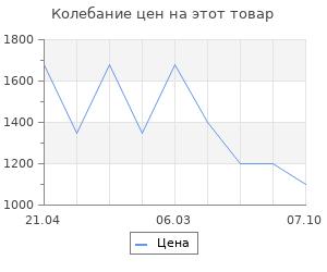 Изменение цены на Коврик для ванной Wasserkraft Vils 75х45 см BM-1081
