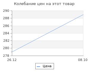 Изменение цены на Органайзер Prosperplast norp 28,7х18,6х10 см