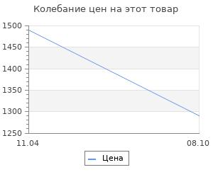 Изменение цены на Система хранения Prosperplast multicase cargo 40х20х32,6 см