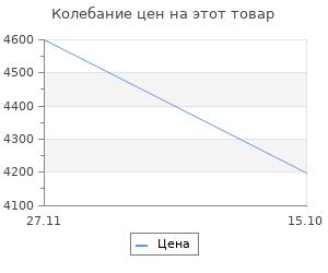 Изменение цены на Погодникъ Rst Герб диам. 105 мм.