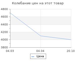 Изменение цены на Ограничитель для дров Stilars 130454 15х30 см