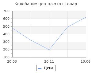 Изменение цены на Абажур Lamplandia check purple 7817-2