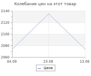 Изменение цены на Фонарик Elektrostandard FLS12-15,5-7W 300m ChC Темно-серый (Agent)