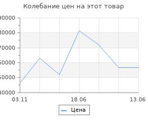 Изменение цены на Уличный подвесной светильник Chiaro Мидос 802010703