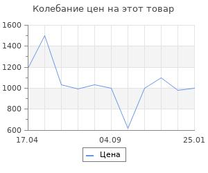 Изменение цены на Грязезащитный коврик HAMAT Supreme бежевый 45х75 см