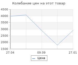 Изменение цены на Коврик для туалета Grund Marla серый 60х60 см