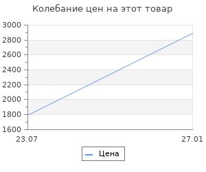 Изменение цены на Коврик для туалета Grund Marla тауп 60х60 см
