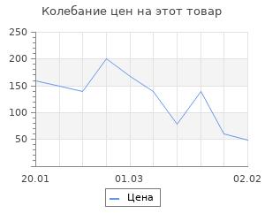 """Изменение цены на Набор заготовок из пенопласта """"Кубик"""", 3 см, 20 шт"""