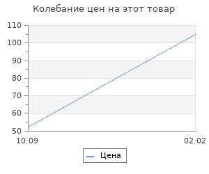 """Изменение цены на Заготовка из гофрокартона """"9"""", 21 х 29 см"""