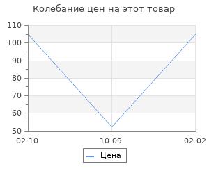 """Изменение цены на Заготовка из гофрокартона """"6"""", 21 х 29 см"""