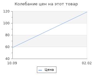 """Изменение цены на Мобиль для детской кроватки """"Морские приключения"""" (деревянная заготовка)"""