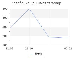 """Изменение цены на Наполнитель декоративный """"Волшебные шарики"""", лимонный, 1-3мм, 1 л"""