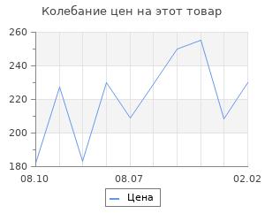 Изменение цены на Гребенная лента 100% тонкая мериносовая шерсть 100гр (0156, сир.дали)