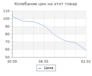 """Изменение цены на Соль морская натуральная пищевая, средняя (помол №1)  """"Mareman"""" 1кг"""