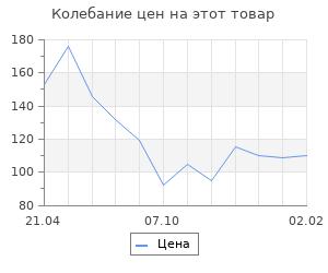 Изменение цены на Шерсть для валяния 100% тонкая шерсть 50гр (393-Св. моренго)