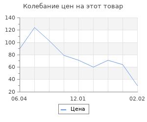 Изменение цены на Заготовка - подвеска «Сосулька», съёмная пуцка