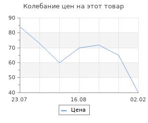 Изменение цены на Заготовка - подвеска, раздельные части «Ангел», размер собранной: 10×9×4 см