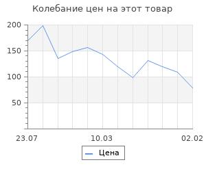 Изменение цены на Набор шаров из пенопласта, 9 см, 2 шт.