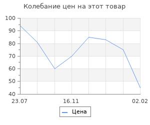 Изменение цены на Заготовка-подвеска «Шар со съёмной пуцкой», раздельные части, диаметр в собранном виде: 8 см